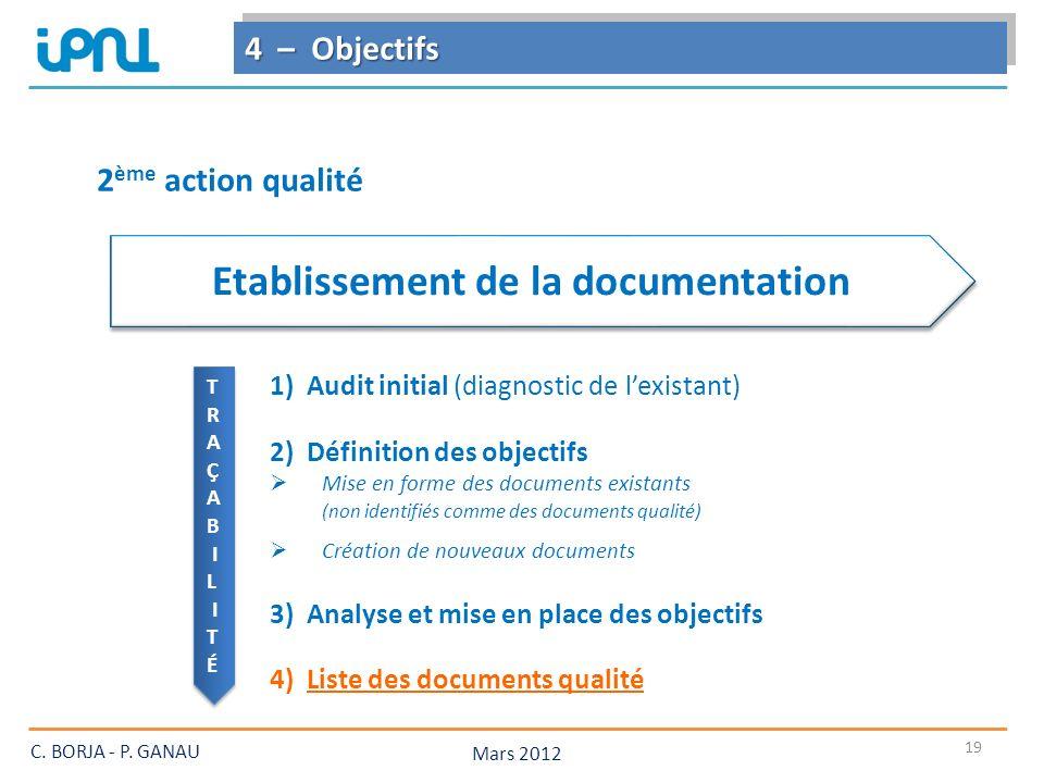 19 2 ème action qualité 4 – Objectifs Mars 2012 C.