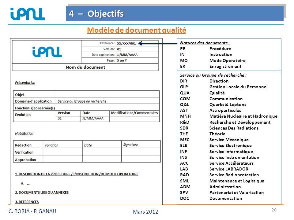 20 4 – Objectifs Mars 2012 C.BORJA - P.