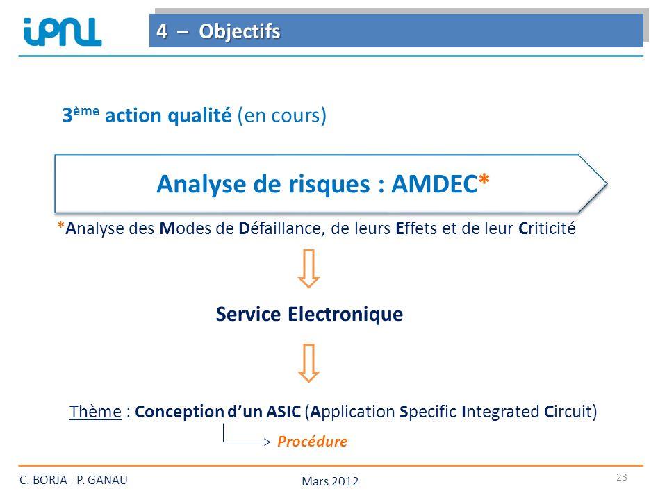 23 Analyse de risques : AMDEC* 3 ème action qualité (en cours) 4 – Objectifs Mars 2012 C.