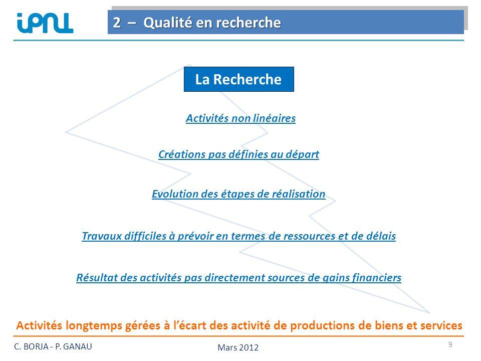 Mars 2012 10 Mais aujourdhui : * Projet de plus en plus multi-sites * * Financements de plus en plus basés sur les résultats obtenus * * Impact sur la société * C.