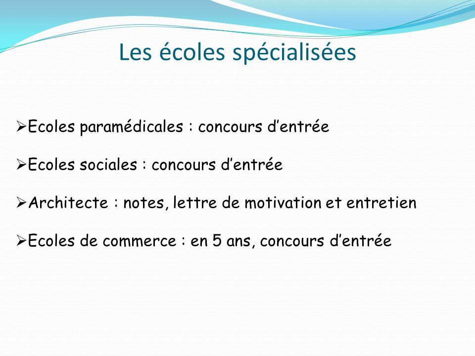 Les écoles spécialisées Ecoles paramédicales : concours dentrée Ecoles sociales : concours dentrée Architecte : notes, lettre de motivation et entreti