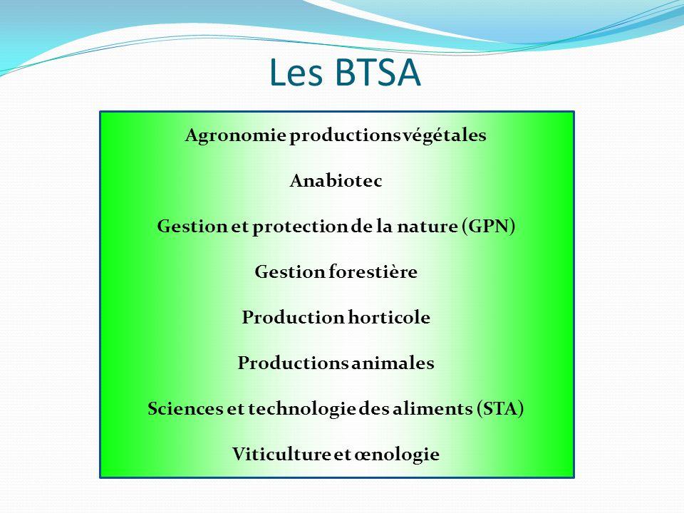 Les BTSA Agronomie productions végétales Anabiotec Gestion et protection de la nature (GPN) Gestion forestière Production horticole Productions animal