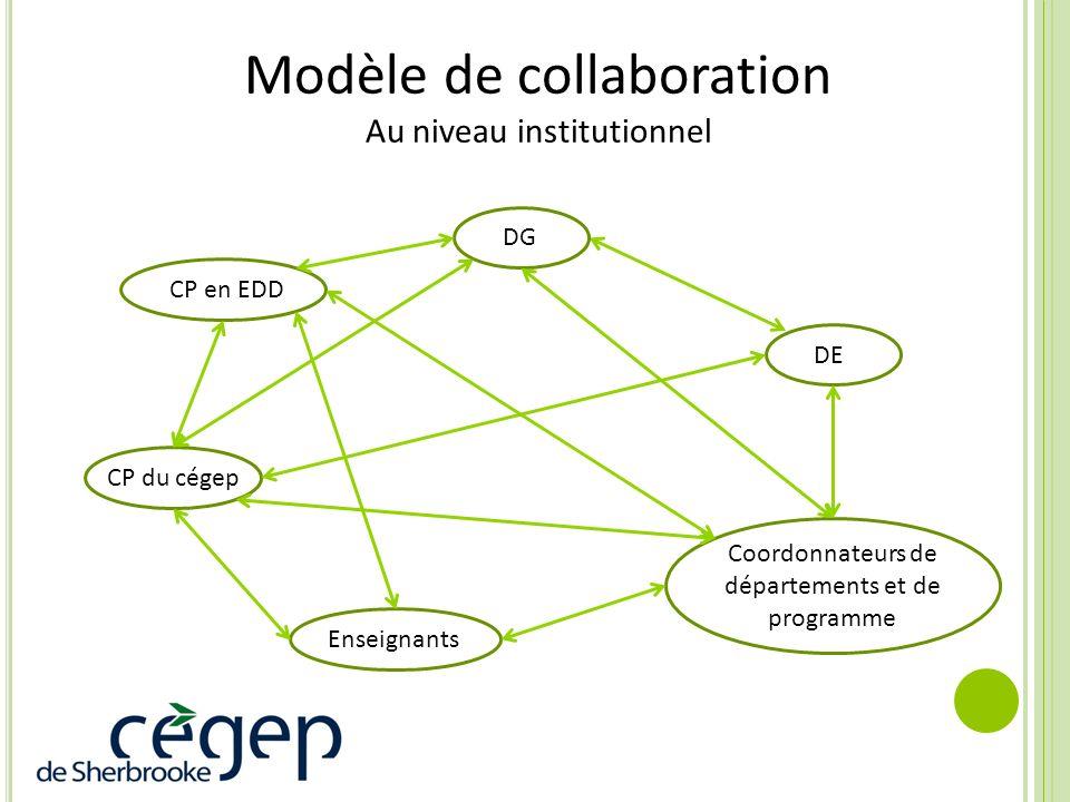 DE Coordonnateurs de départements et de programme Enseignants CP du cégep DG CP en EDD Modèle de collaboration Au niveau institutionnel