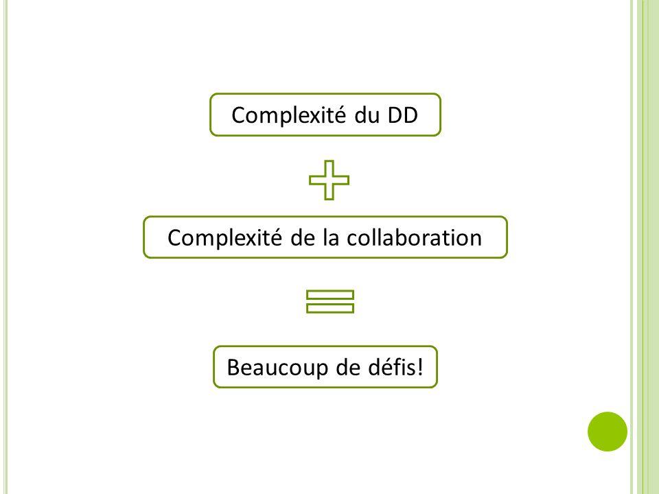 Complexité du DD Complexité de la collaboration Beaucoup de défis!