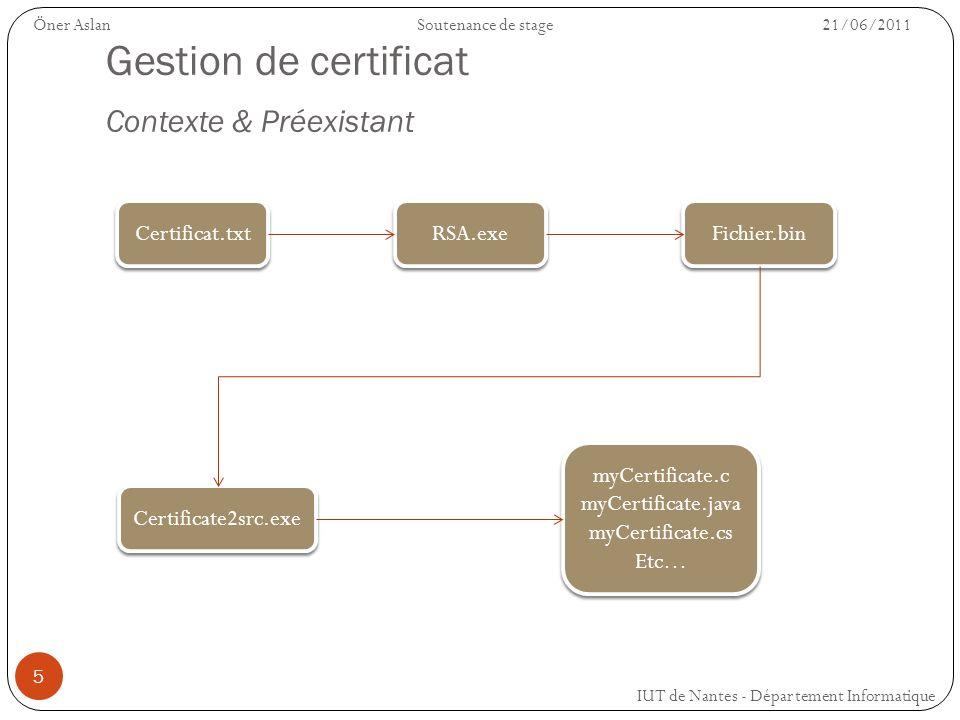 6 Gestion de certificat Contexte & Préexistant IUT de Nantes - Département Informatique Öner AslanSoutenance de stage 21/06/2011 Certificat.MF cryptool.exe Fichier.bin Certificate2src.exe myCertificate.c myCertificate.java myCertificate.cs Etc… myCertificate.c myCertificate.java myCertificate.cs Etc…