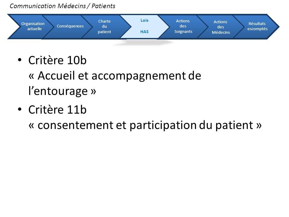 Critère 10b « Accueil et accompagnement de lentourage » Critère 11b « consentement et participation du patient » Communication Médecins / Patients Org