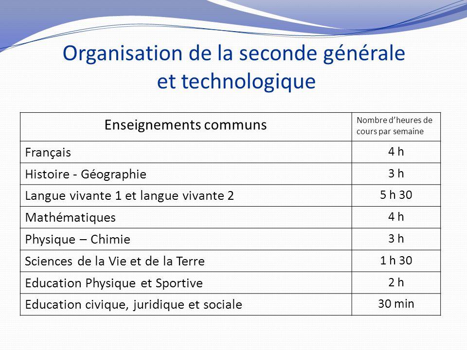 Organisation de la seconde générale et technologique Enseignements communs Nombre dheures de cours par semaine Français 4 h Histoire - Géographie 3 h