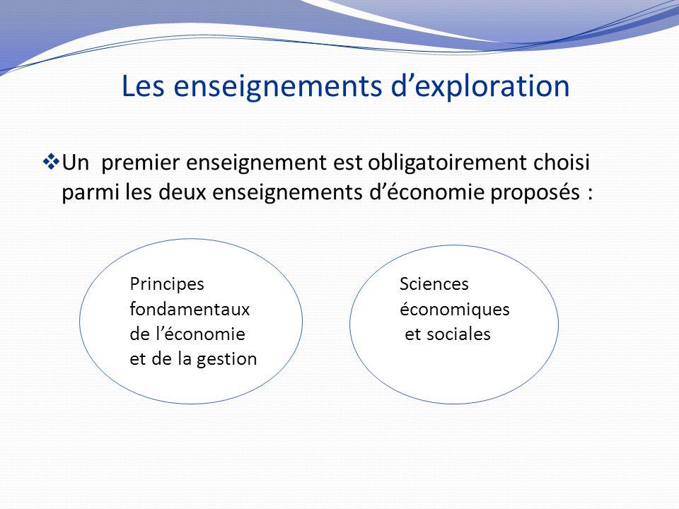 Les enseignements dexploration Un premier enseignement est obligatoirement choisi parmi les deux enseignements déconomie proposés : Prfffvfdevfdvfdvfi