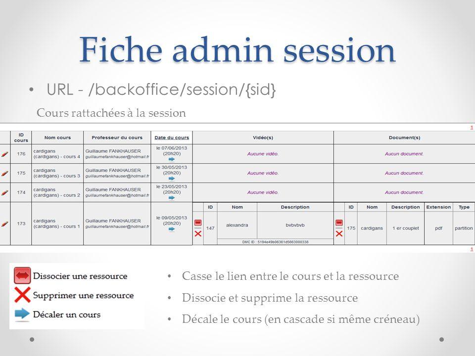 Fiche admin session URL - /backoffice/session/{sid} Cours rattachées à la session Casse le lien entre le cours et la ressource Dissocie et supprime la