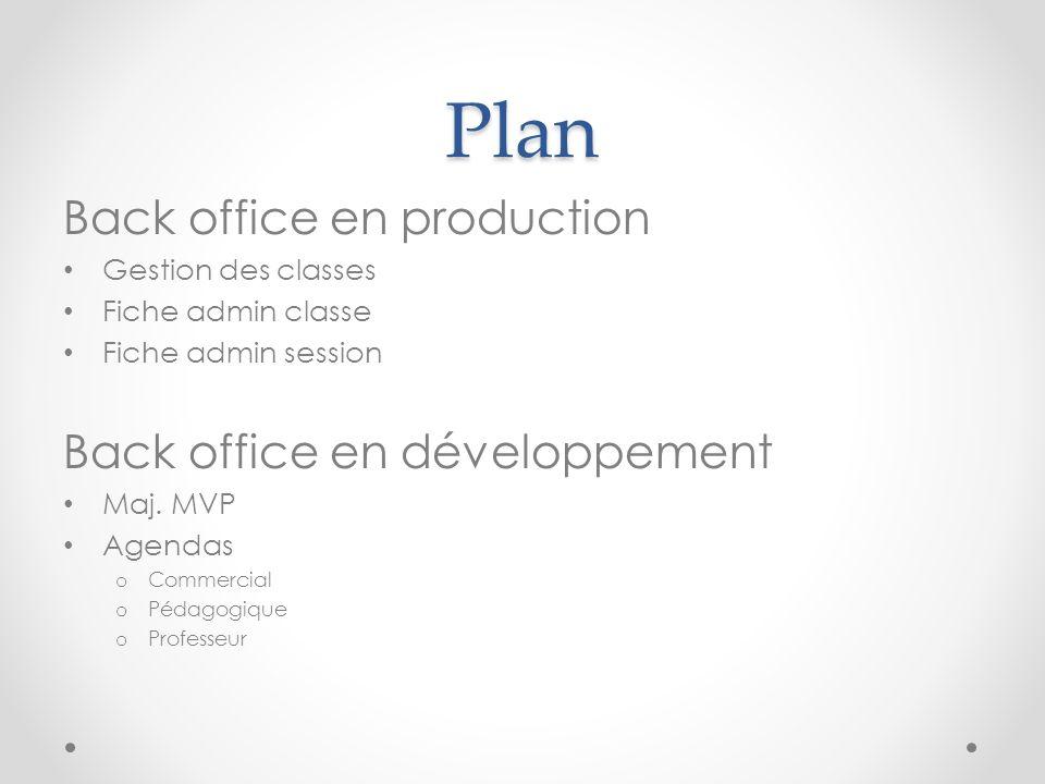 Plan Back office en production Gestion des classes Fiche admin classe Fiche admin session Back office en développement Maj. MVP Agendas o Commercial o