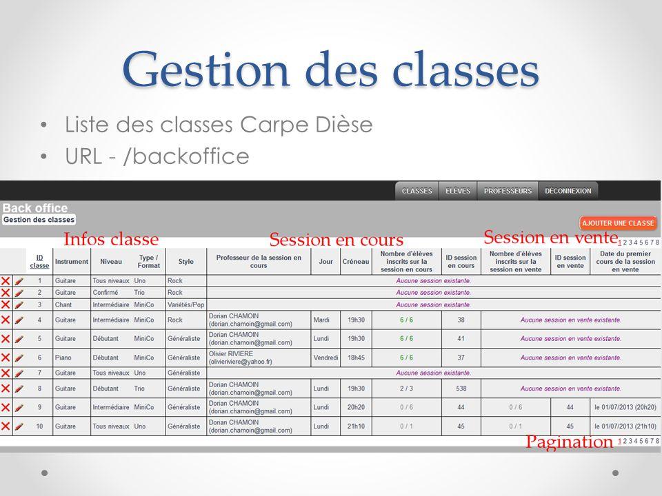 Gestion des classes Modification / Suppression dune classe URL - /backoffice Attention – La suppression dune classe implique la suppression des sessions et cours auxquels elle est rattachée.