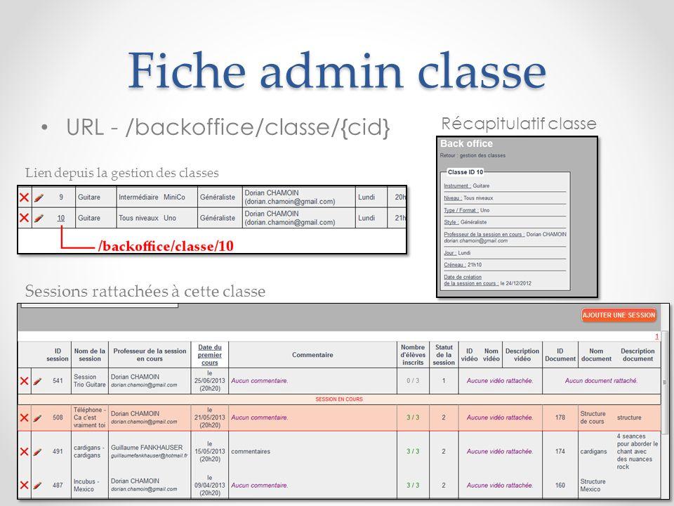 Fiche admin classe URL - /backoffice/classe/{cid} Récapitulatif classe Sessions rattachées à cette classe Lien depuis la gestion des classes