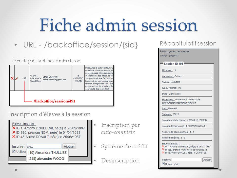 Fiche admin session URL - /backoffice/session/{sid} Récapitulatif session Inscription délèves à la session Lien depuis la fiche admin classe Inscripti