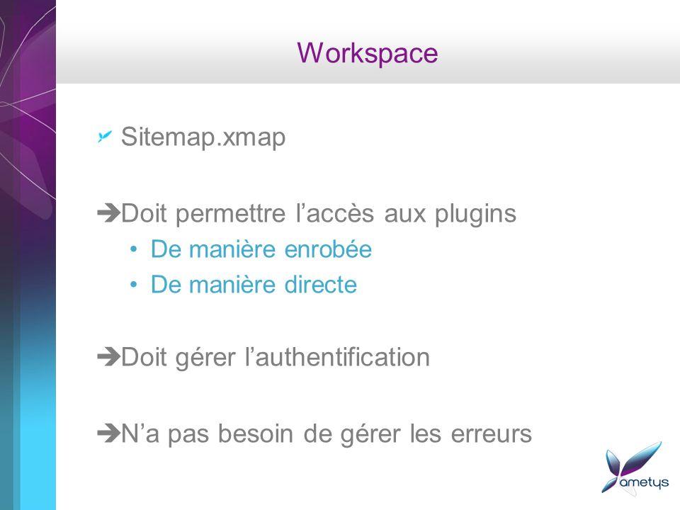 Workspace Sitemap.xmap Doit permettre laccès aux plugins De manière enrobée De manière directe Doit gérer lauthentification Na pas besoin de gérer les