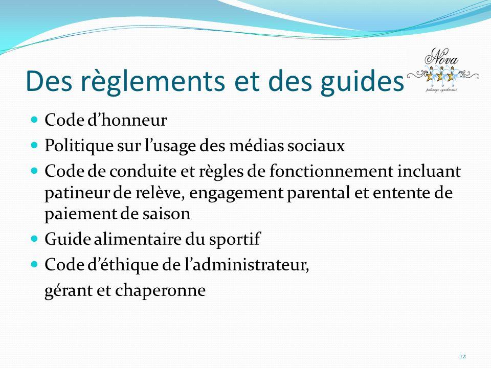 Des règlements et des guides Code dhonneur Politique sur lusage des médias sociaux Code de conduite et règles de fonctionnement incluant patineur de r