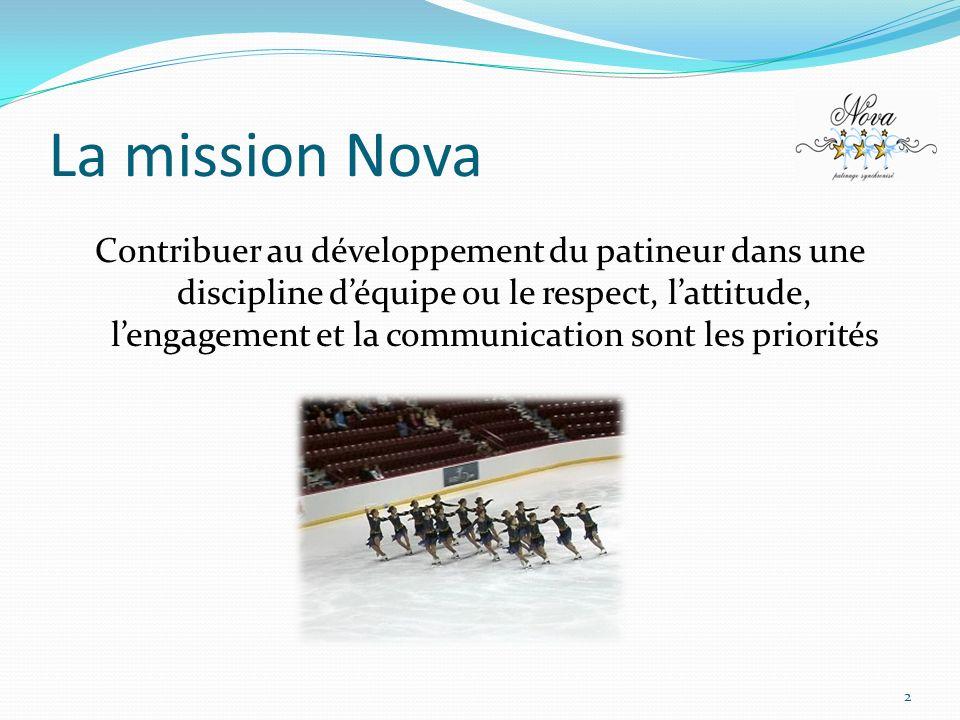 La mission Nova Contribuer au développement du patineur dans une discipline déquipe ou le respect, lattitude, lengagement et la communication sont les
