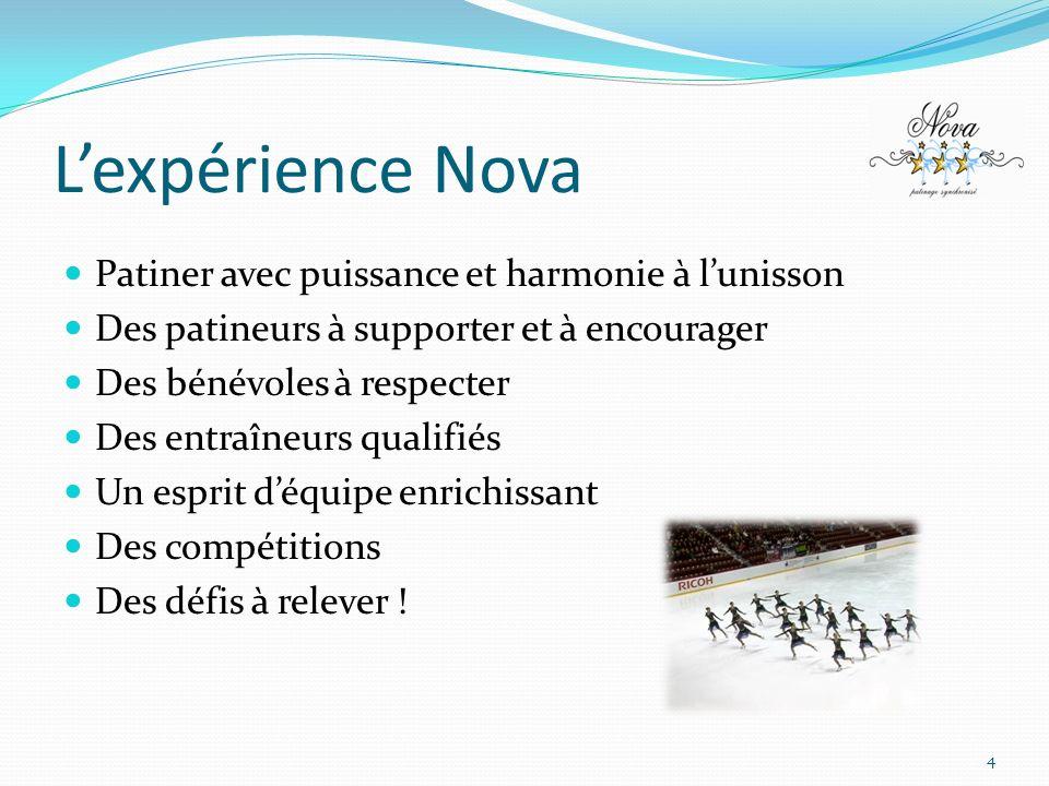 Lexpérience Nova Patiner avec puissance et harmonie à lunisson Des patineurs à supporter et à encourager Des bénévoles à respecter Des entraîneurs qua