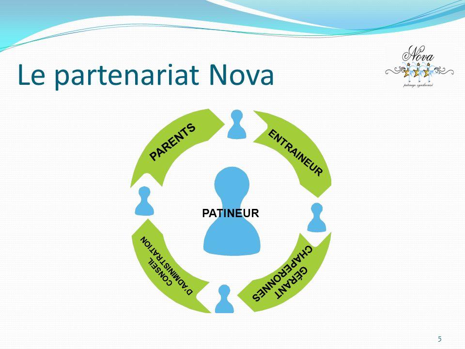 Le partenariat Nova PARENTS GÉRANT CHAPERONNES ENTRAINEUR CONSEIL DADMINISTRATION PATINEUR 5