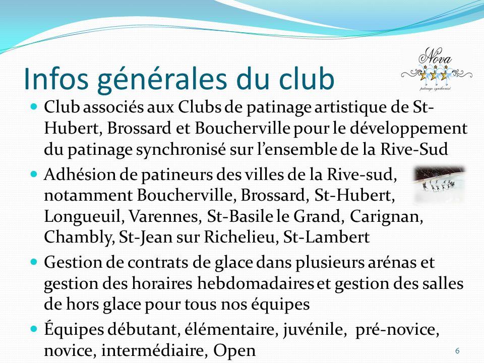 Infos générales du club Club associés aux Clubs de patinage artistique de St- Hubert, Brossard et Boucherville pour le développement du patinage synch