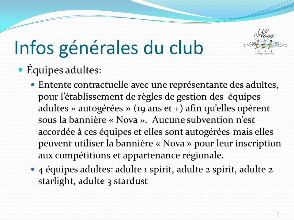 Infos générales du club Équipes adultes: Entente contractuelle avec une représentante des adultes, pour létablissement de règles de gestion des équipe