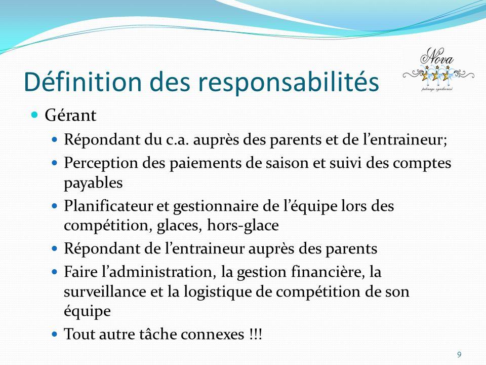 Définition des responsabilités Gérant Répondant du c.a. auprès des parents et de lentraineur; Perception des paiements de saison et suivi des comptes
