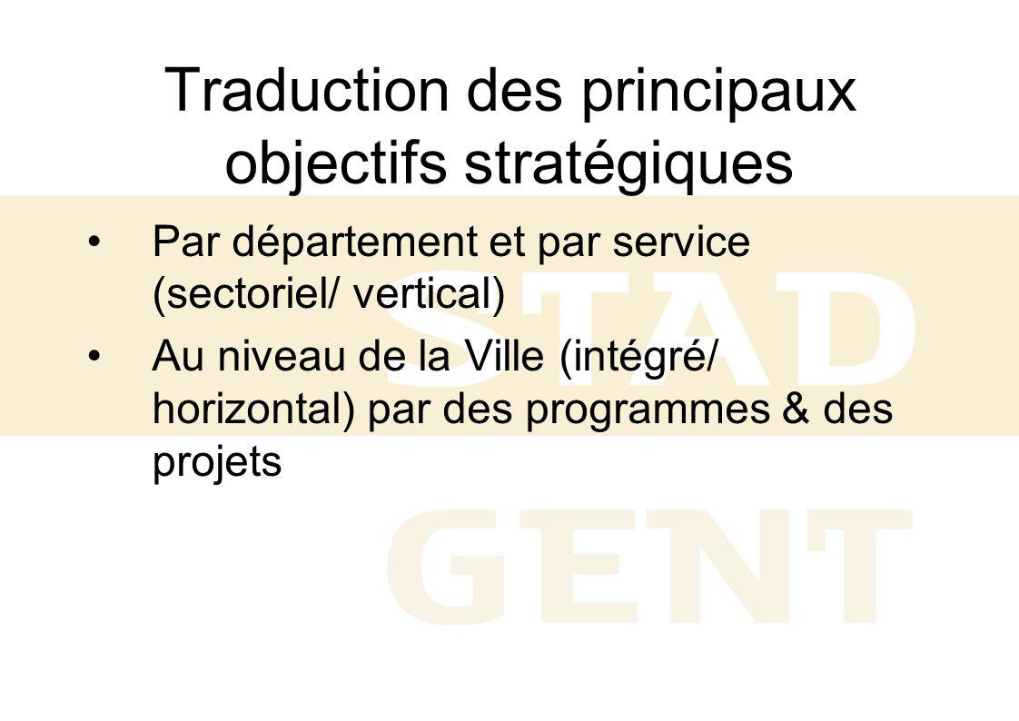 Traduction des principaux objectifs stratégiques Par département et par service (sectoriel/ vertical) Au niveau de la Ville (intégré/ horizontal) par