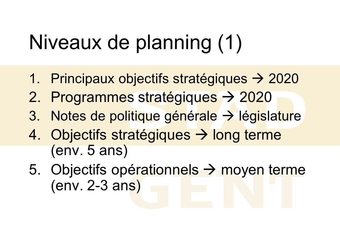 Niveaux de planning (1) 1.Principaux objectifs stratégiques 2020 2.Programmes stratégiques 2020 3.Notes de politique générale législature 4.Objectifs