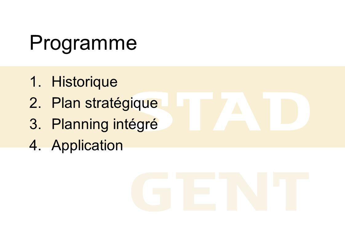 Programme 1.Historique 2.Plan stratégique 3.Planning intégré 4.Application