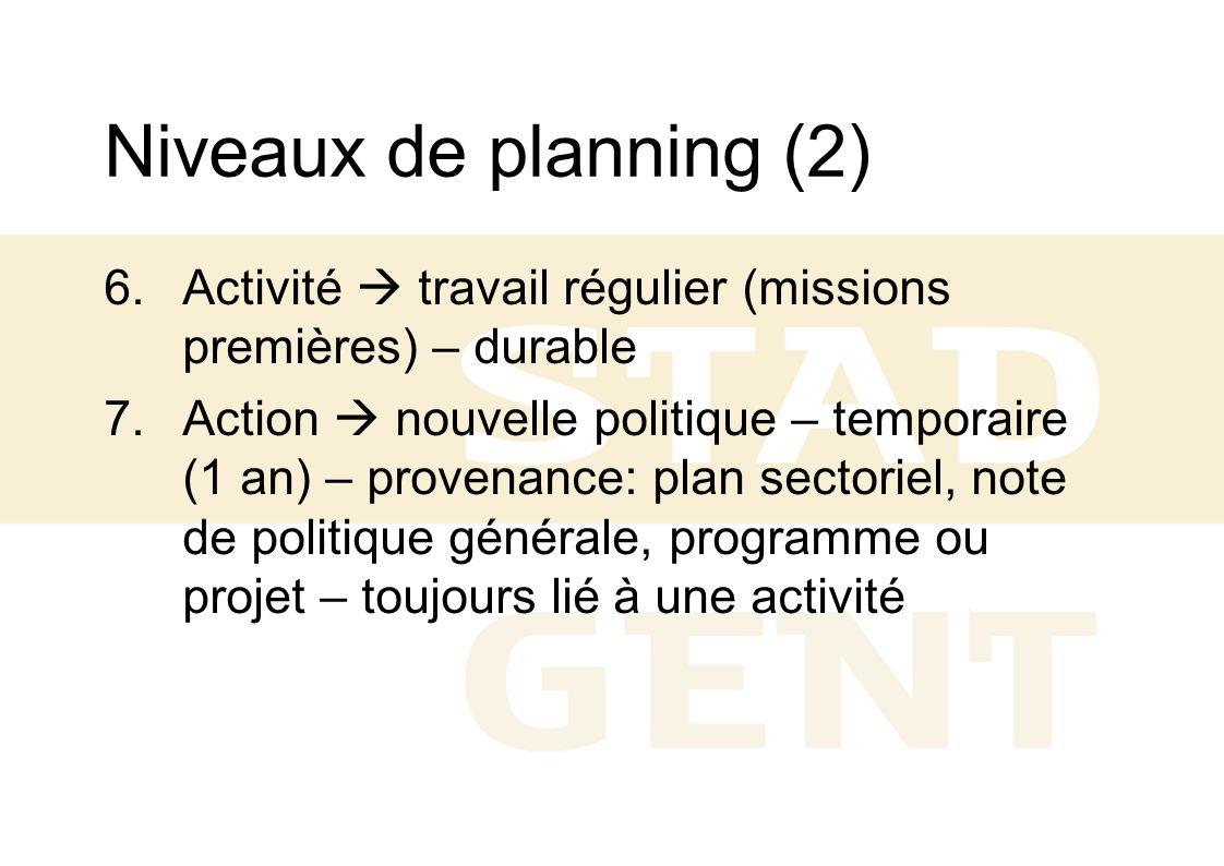 Niveaux de planning (2) 6. Activité travail régulier (missions premières) – durable 7. Action nouvelle politique – temporaire (1 an) – provenance: pla