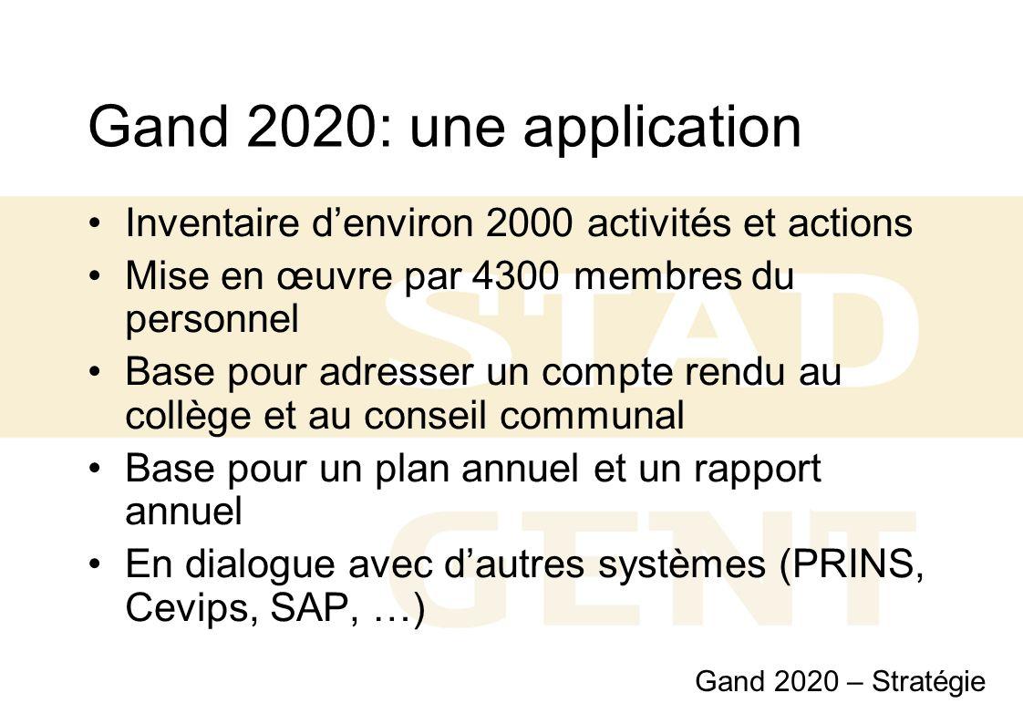 Gand 2020: une application Inventaire denviron 2000 activités et actions Mise en œuvre par 4300 membres du personnel Base pour adresser un compte rend
