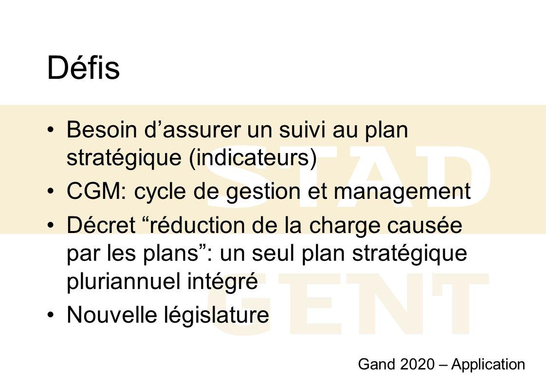 Défis Besoin dassurer un suivi au plan stratégique (indicateurs) CGM: cycle de gestion et management Décret réduction de la charge causée par les plan