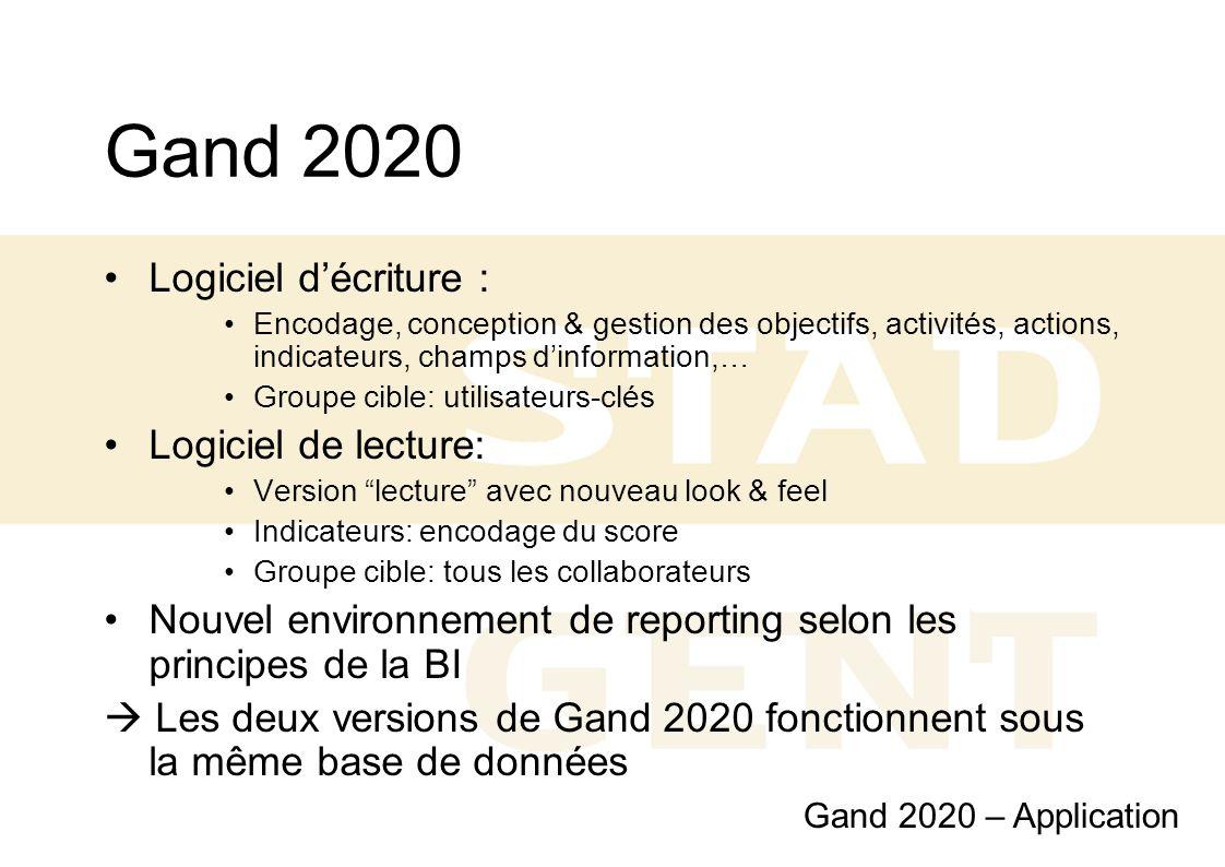Gand 2020 Logiciel décriture : Encodage, conception & gestion des objectifs, activités, actions, indicateurs, champs dinformation,… Groupe cible: util