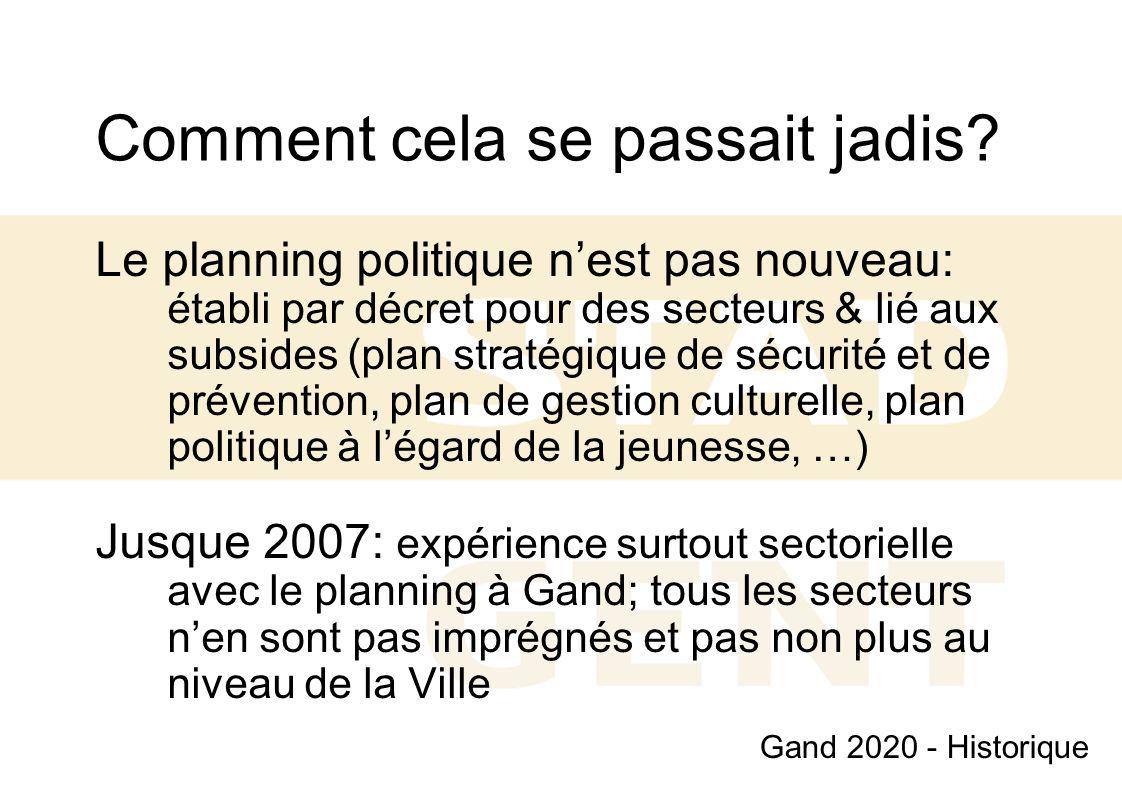 Niveaux de planning (1) 1.Principaux objectifs stratégiques 2020 2.Programmes stratégiques 2020 3.Notes de politique générale législature 4.Objectifs stratégiques long terme (env.
