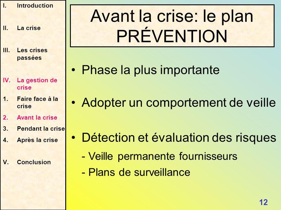 Phase la plus importante Avant la crise: le plan PRÉVENTION 12 I.Introduction II.La crise III.Les crises passées IV.La gestion de crise 1. Faire face