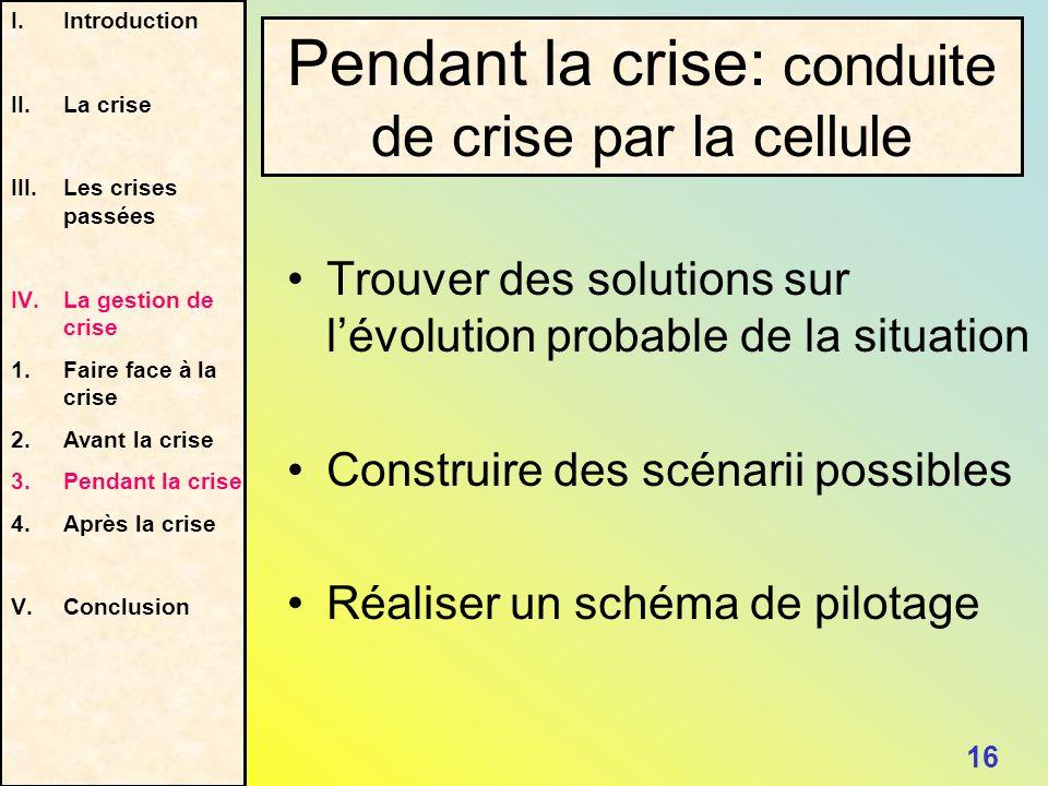 Trouver des solutions sur lévolution probable de la situation Construire des scénarii possibles Réaliser un schéma de pilotage I.Introduction II.La cr