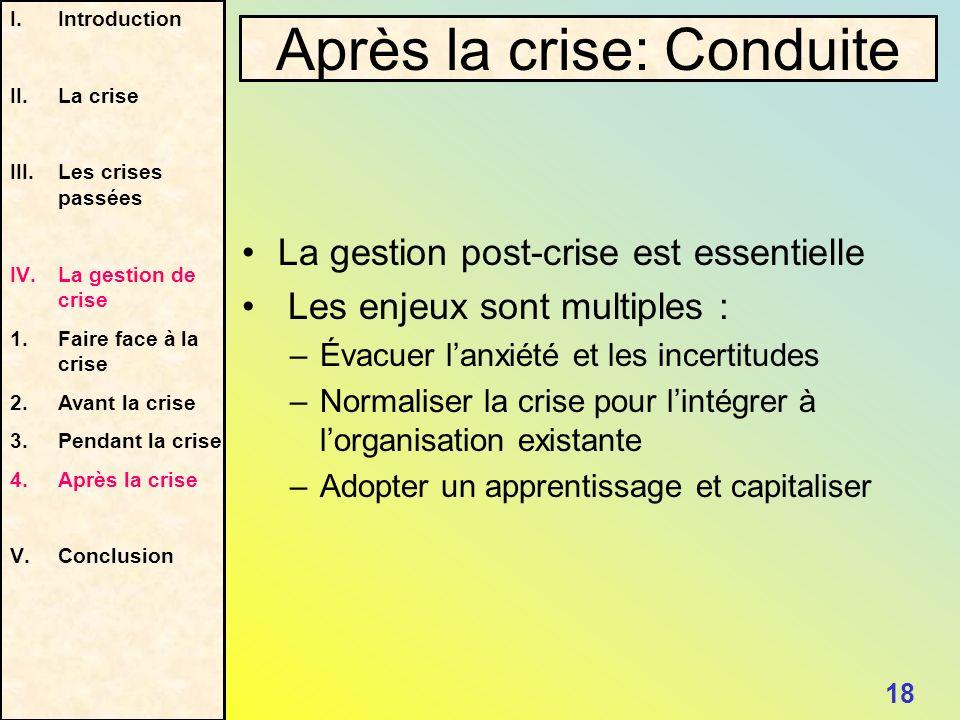 I.Introduction II.La crise III.Les crises passées IV.La gestion de crise 1. Faire face à la crise 2.Avant la crise 3.Pendant la crise 4.Après la crise