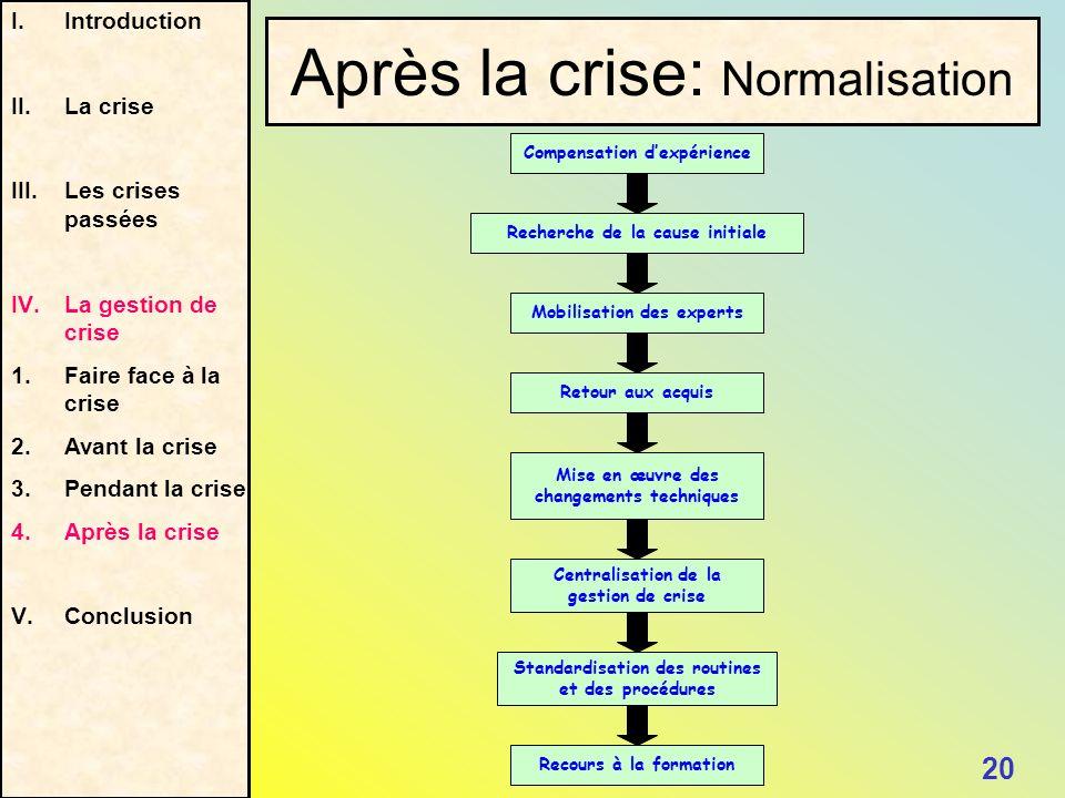 Recours à la formation Centralisation de la gestion de crise Standardisation des routines et des procédures Mise en œuvre des changements techniques R