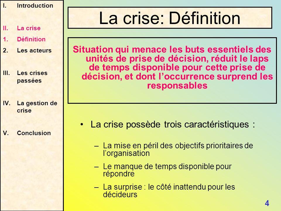 I.Introduction II.La crise 1. Définition 2.Les acteurs III.Les crises passées IV.La gestion de crise V.Conclusion La crise: Définition La crise possèd