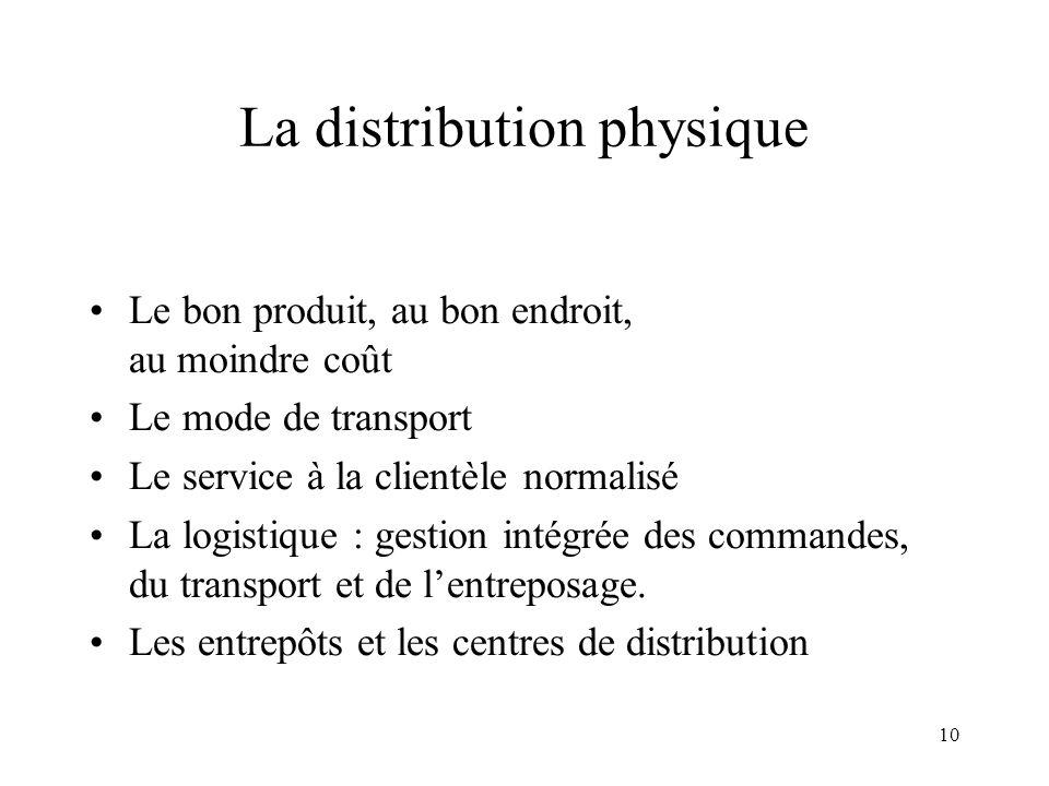 10 La distribution physique Le bon produit, au bon endroit, au moindre coût Le mode de transport Le service à la clientèle normalisé La logistique : g