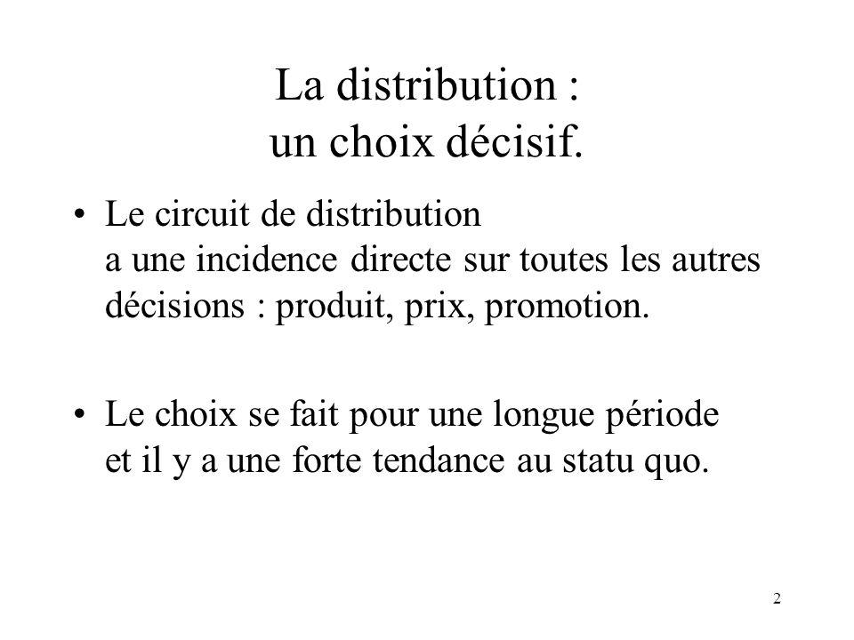 2 La distribution : un choix décisif. Le circuit de distribution a une incidence directe sur toutes les autres décisions : produit, prix, promotion. L