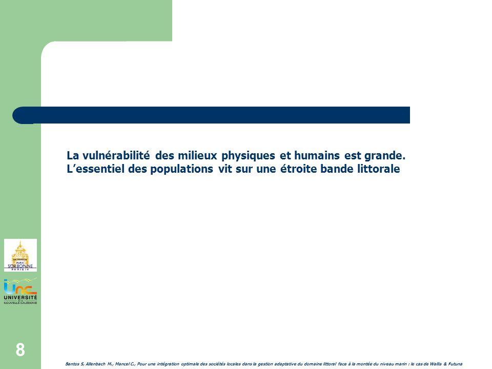 9 Bantos S, Allenbach M., Mancel C., Pour une intégration optimale des sociétés locales dans la gestion adaptative du domaine littoral face à la montée du niveau marin : le cas de Wallis & Futuna