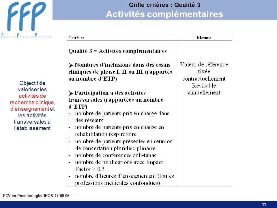 11 PCV en Pneumologie/DHOS 17 09 06 Grille critères : Qualité 3 Activités complémentaires Objectif de valoriser les activités de recherche clinique, d