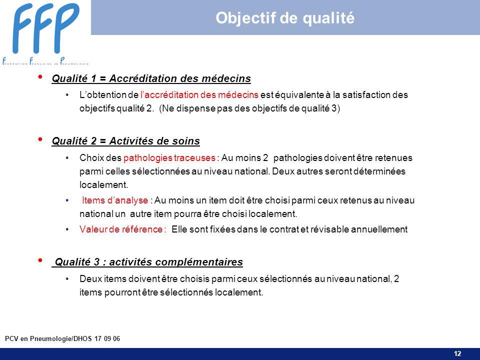 12 PCV en Pneumologie/DHOS 17 09 06 Objectif de qualité Qualité 1 = Accréditation des médecins Lobtention de laccréditation des médecins est équivalen