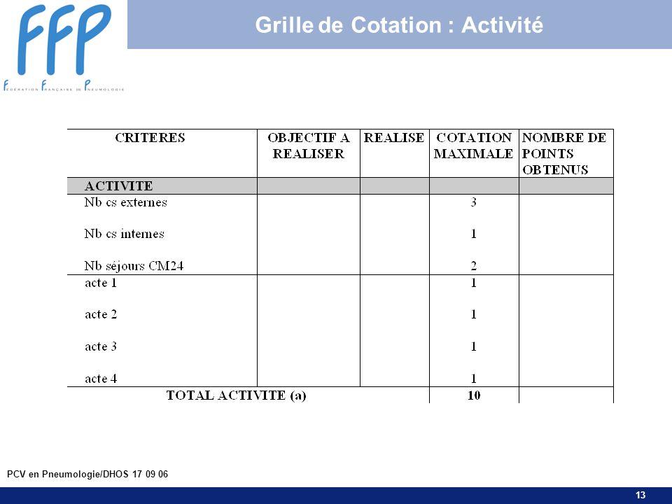 13 PCV en Pneumologie/DHOS 17 09 06 Grille de Cotation : Activité