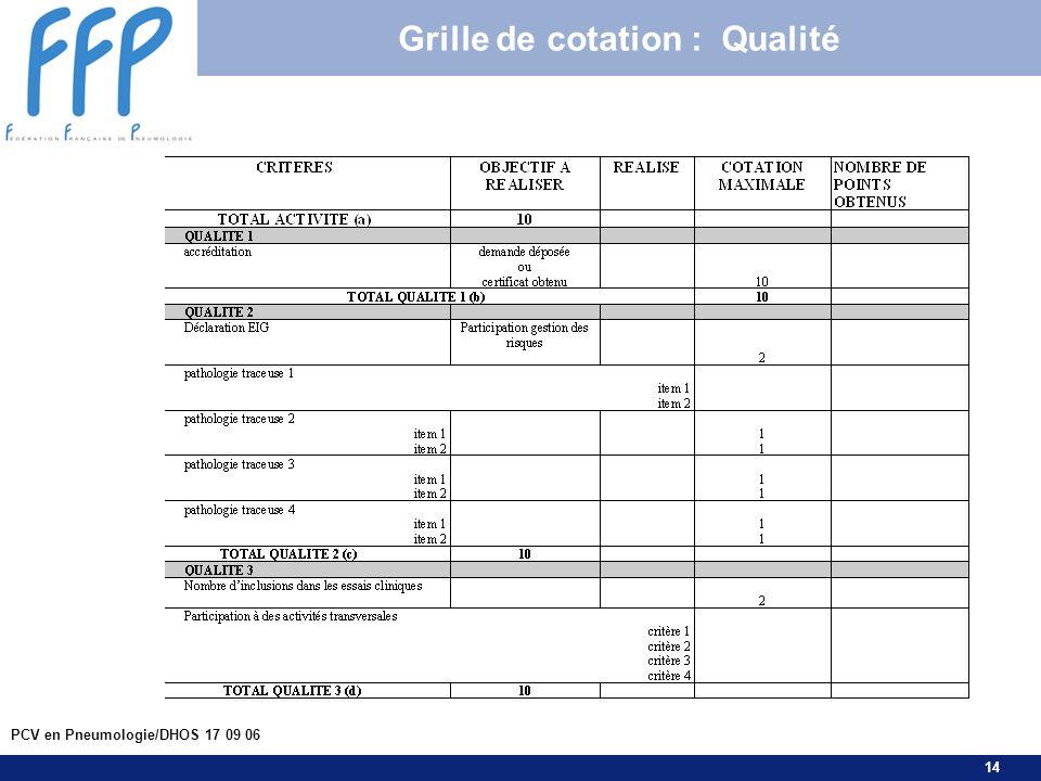 14 PCV en Pneumologie/DHOS 17 09 06 Grille de cotation : Qualité