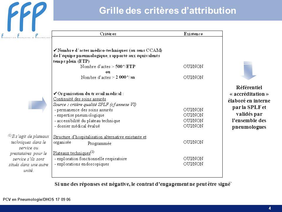4 PCV en Pneumologie/DHOS 17 09 06 Grille des critères dattribution Référentiel « accréditation » élaboré en interne par la SPLF et validés par lensem