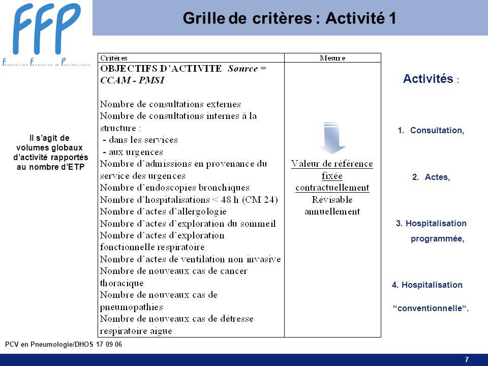 7 PCV en Pneumologie/DHOS 17 09 06 Grille de critères : Activité 1 Activités : 1.Consultation, 2.Actes, 3. Hospitalisation programmée, 4. Hospitalisat