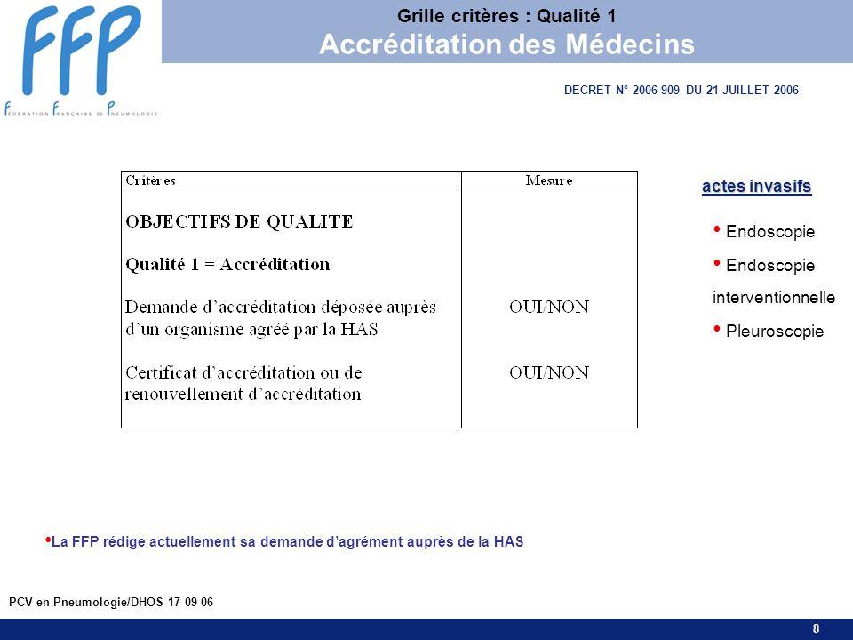 8 PCV en Pneumologie/DHOS 17 09 06 Grille critères : Qualité 1 Accréditation des Médecins La FFP rédige actuellement sa demande dagrément auprès de la