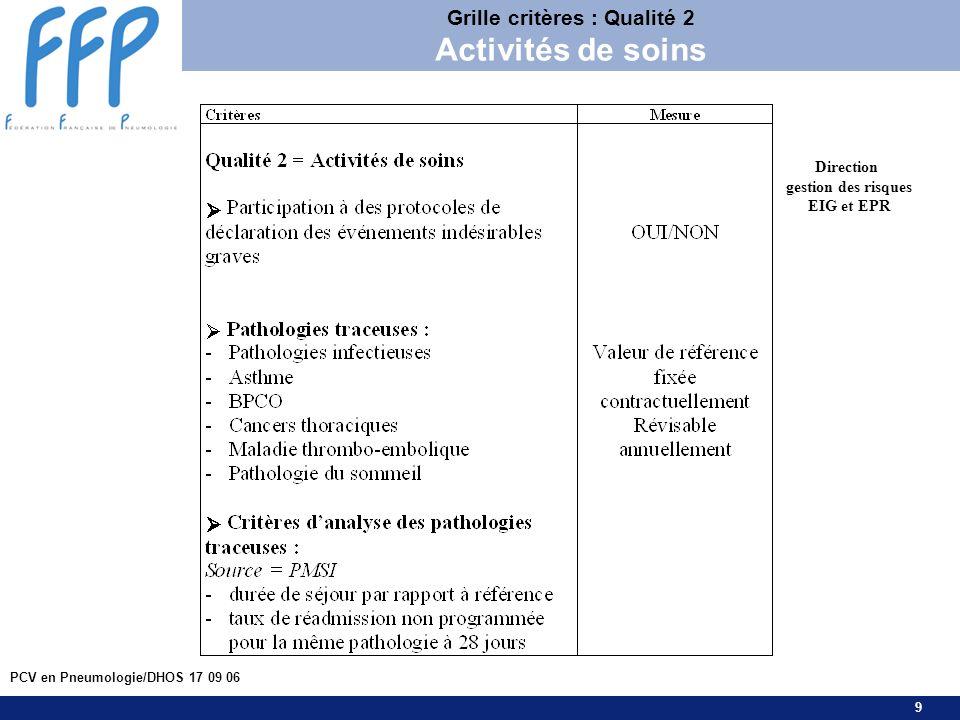 9 PCV en Pneumologie/DHOS 17 09 06 Grille critères : Qualité 2 Activités de soins Direction gestion des risques EIG et EPR