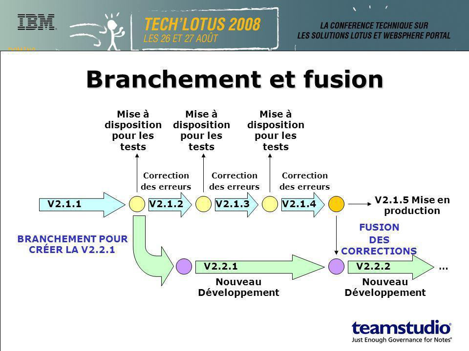 Branchement et fusion V2.1.1V2.1.2V2.1.3V2.1.4 V2.1.5 Mise en production Mise à disposition pour les tests Correction des erreurs Correction des erreu